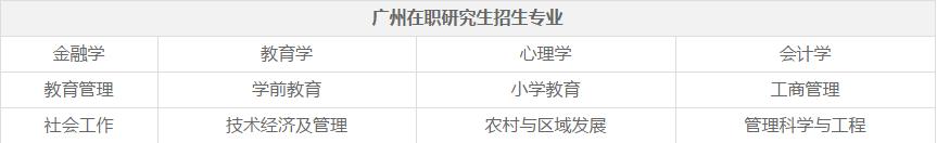 广州在职研究生正在火爆招生中